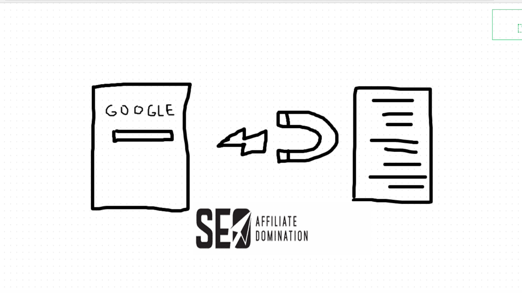 SEO Affiliate Dominiation review
