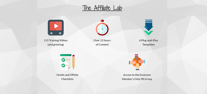 The Affiliate Lab course content
