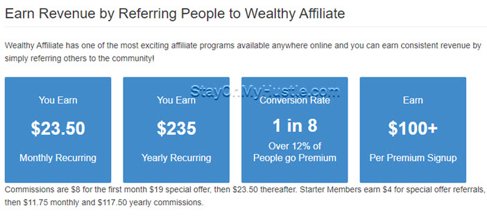 Wealthy Affiliate affiliate program - Revenue screen