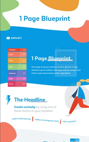 1-Page Funnel Blueprint