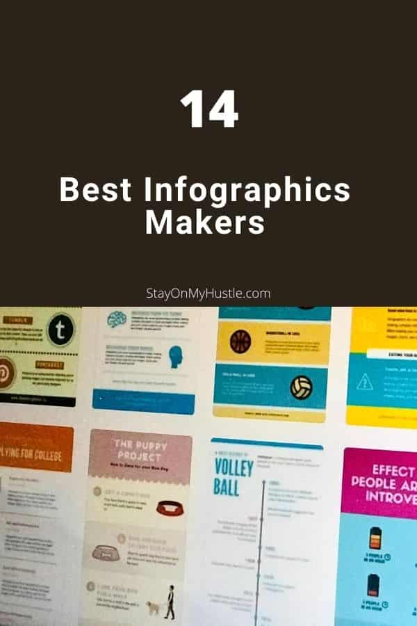 Best Free Infographic Makers